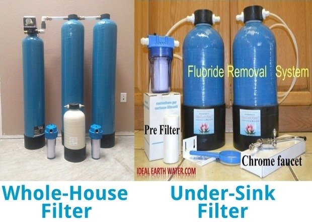 Whole House Water Filter and Undersink Water Filter | Ideal Earth Water